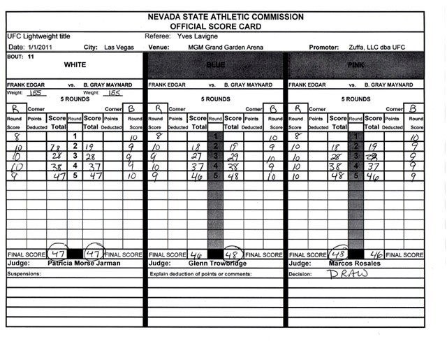 Five Changes That Would Improve Mma The Stats Zone