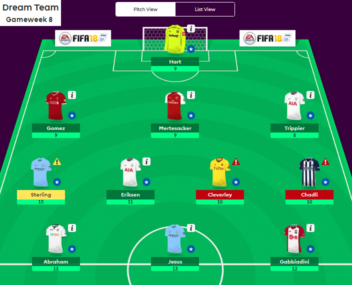 FPL Gameweek 30 – The Fixtures - The Stats Zone