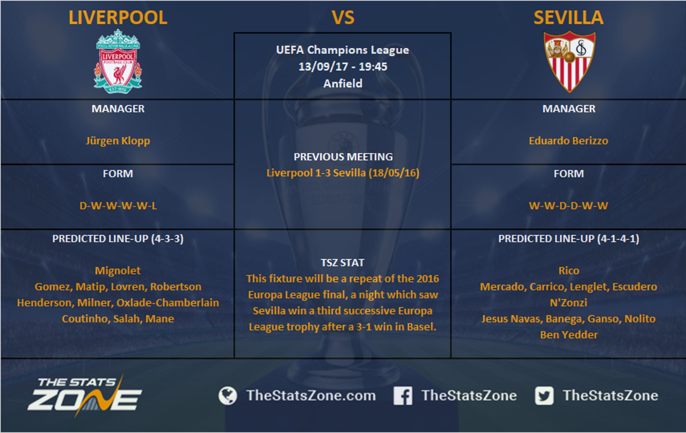 This Fixture Will Be A Repeat Of The 2016 Europa League Final Night Which Saw Sevilla Win Third Successive Trophy After 3 1 In