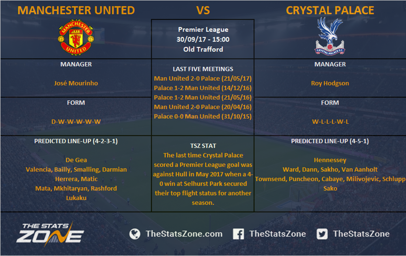 man united vs crystal palace - photo #5