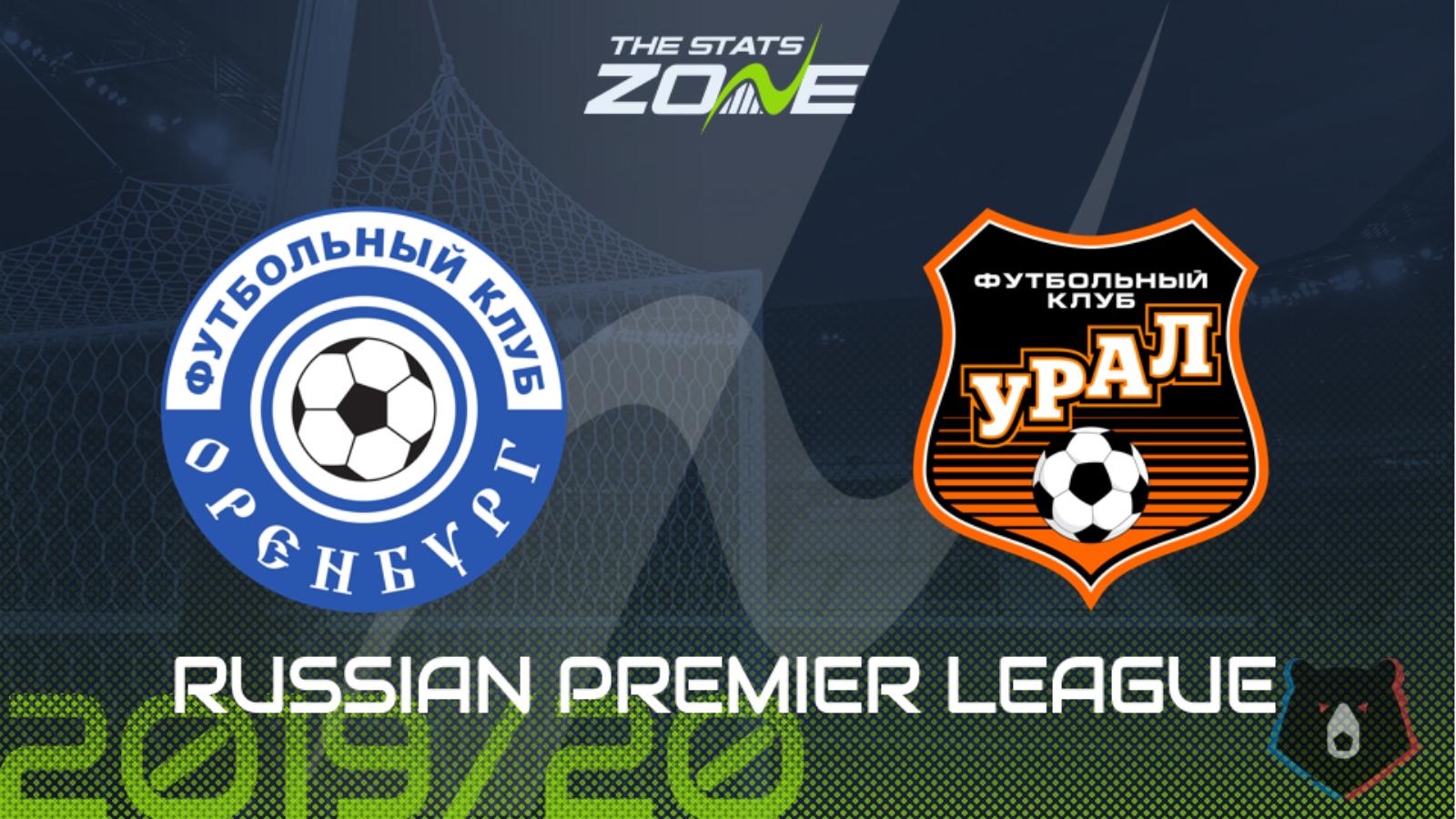 Russian Premier League 2021-2021
