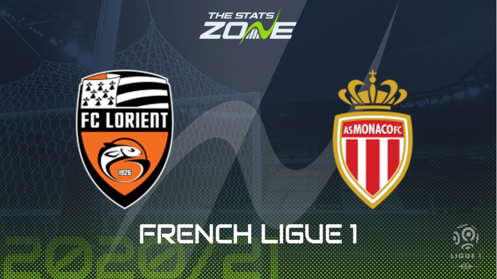 Lorient vs Monaco Highlights 13 August 2021