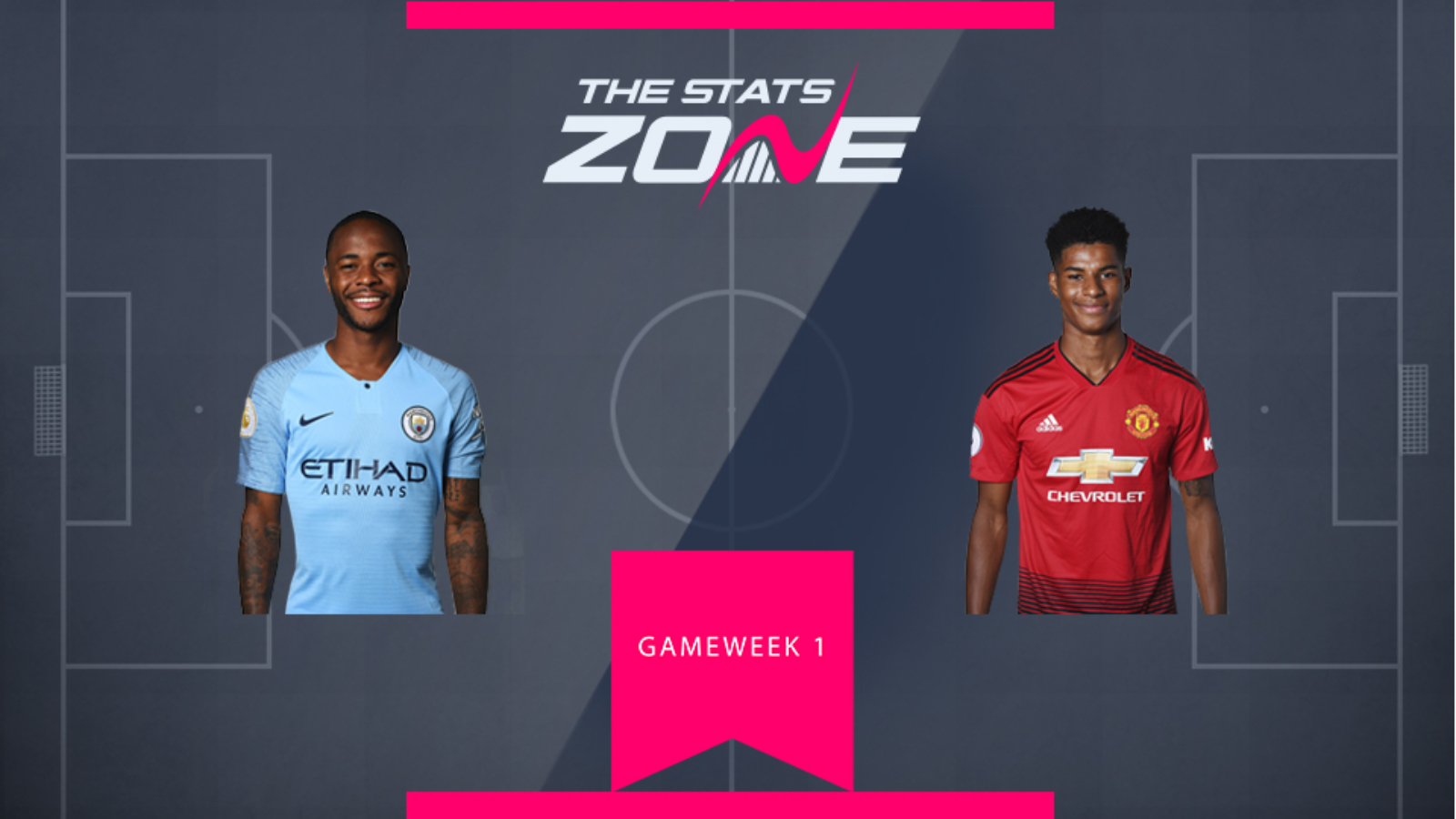Fpl Season Comparisons Head To Head Raheem Sterling Vs Marcus Rashford The Stats Zone