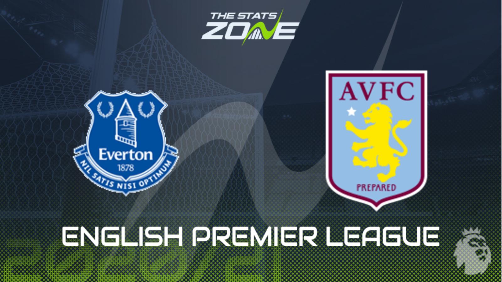 Everton vs Aston Villa Highlights – Premier League 2020/21