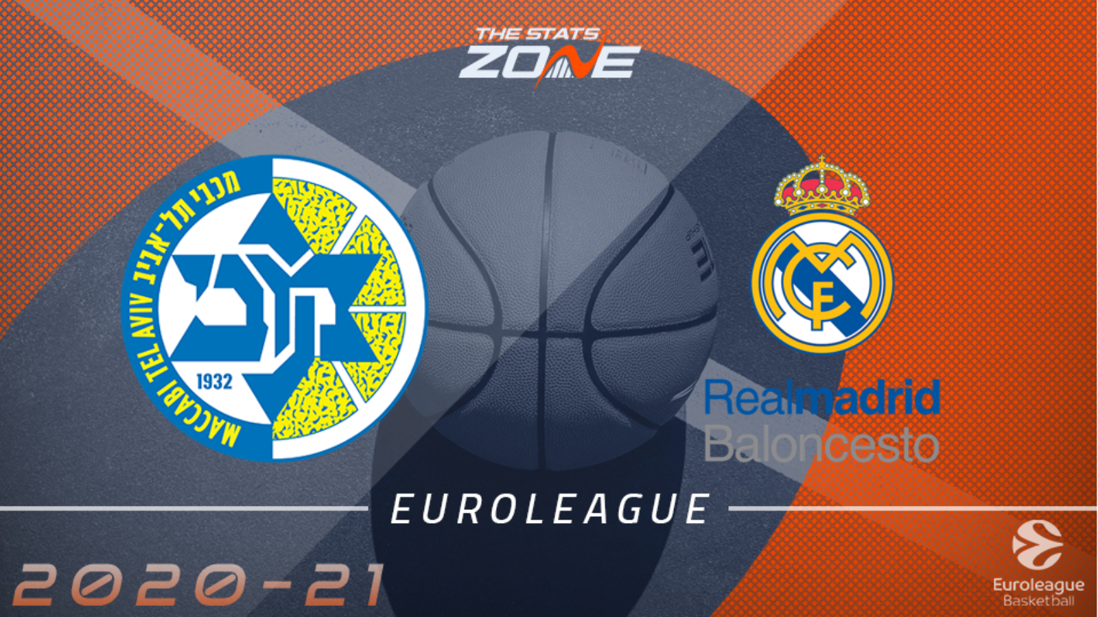 2020-21 EuroLeague – Maccabi Playtika Tel Aviv vs Real ...