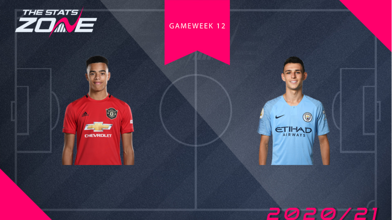 FPL Gameweek 12 – head-to-head comparisons: Mason Greenwood vs Phil Foden -  The Stats Zone