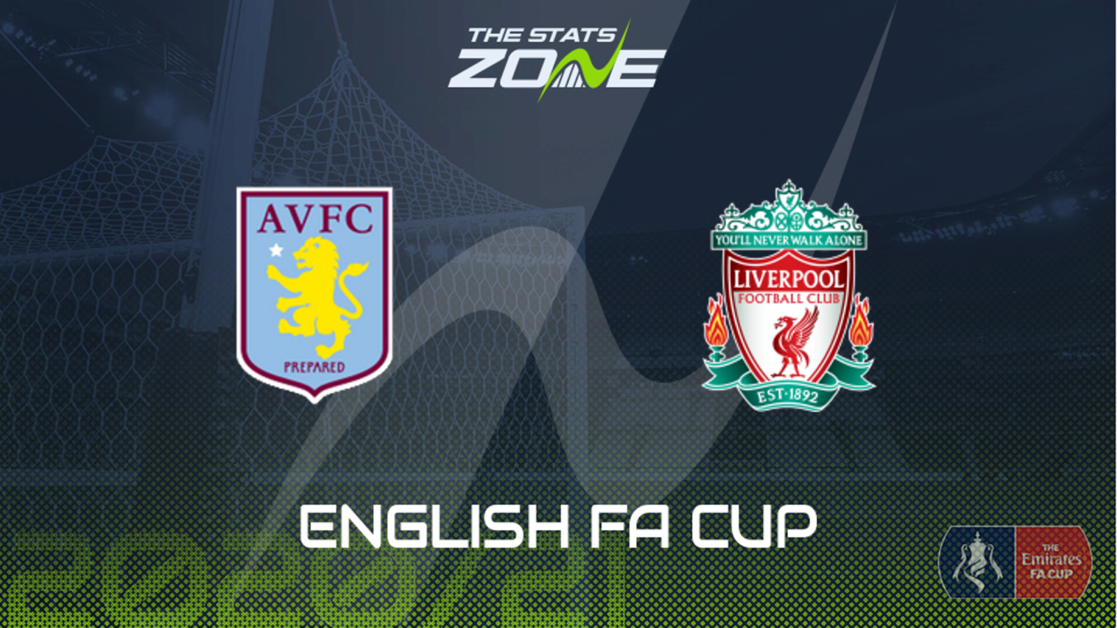 2020-21 FA Cup – Aston Villa vs Liverpool Preview & Prediction - The Stats  Zone
