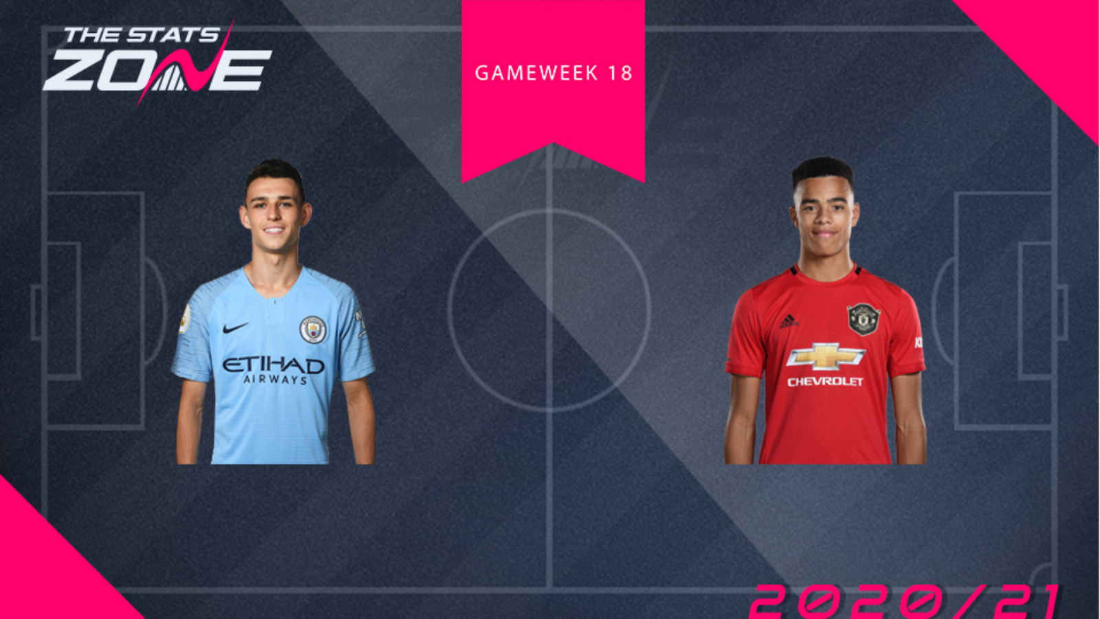 FPL Gameweek 18 – head-to-head comparisons: Phil Foden vs Mason Greenwood -  The Stats Zone