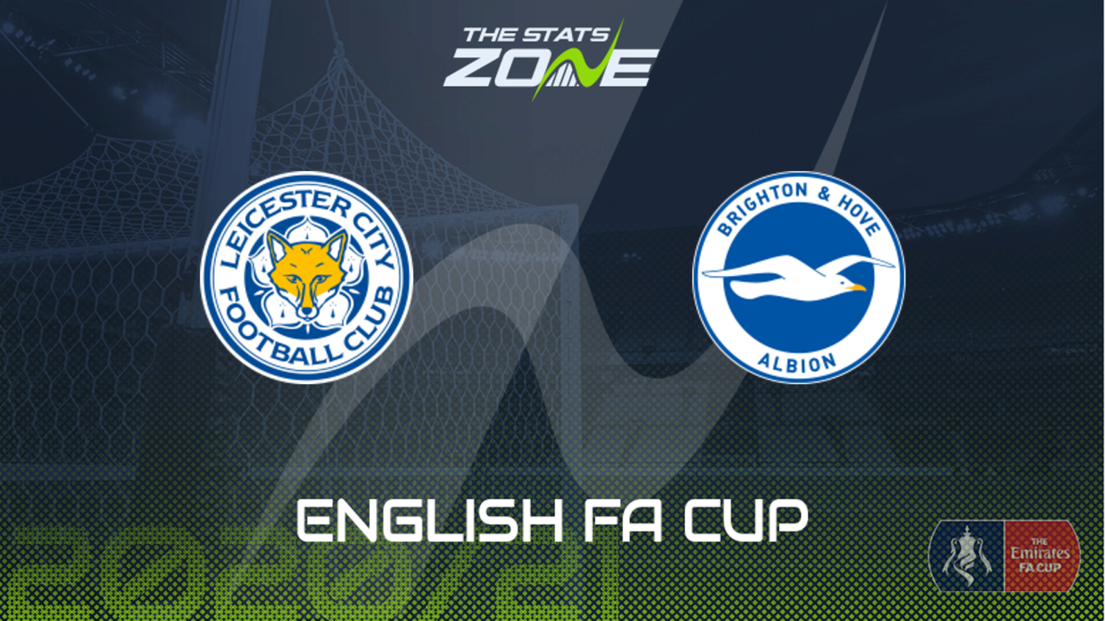 Leicester City vs Brighton Highlights – FA Cup 2020/21