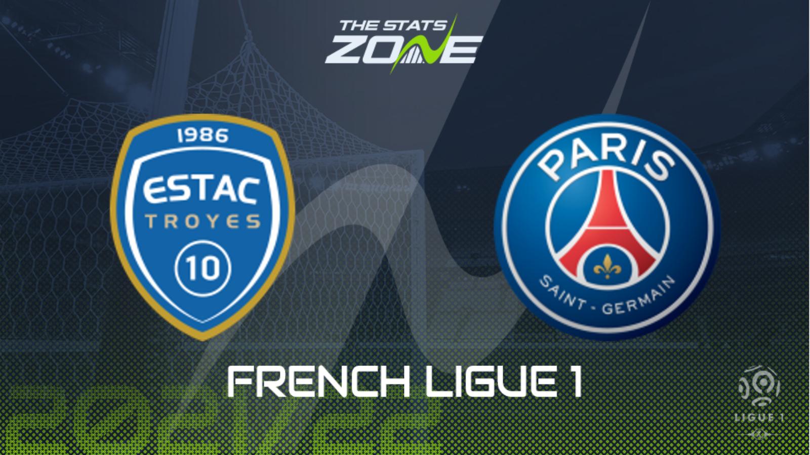 Troyes vs PSG Full Match & Highlights 07 August 2021