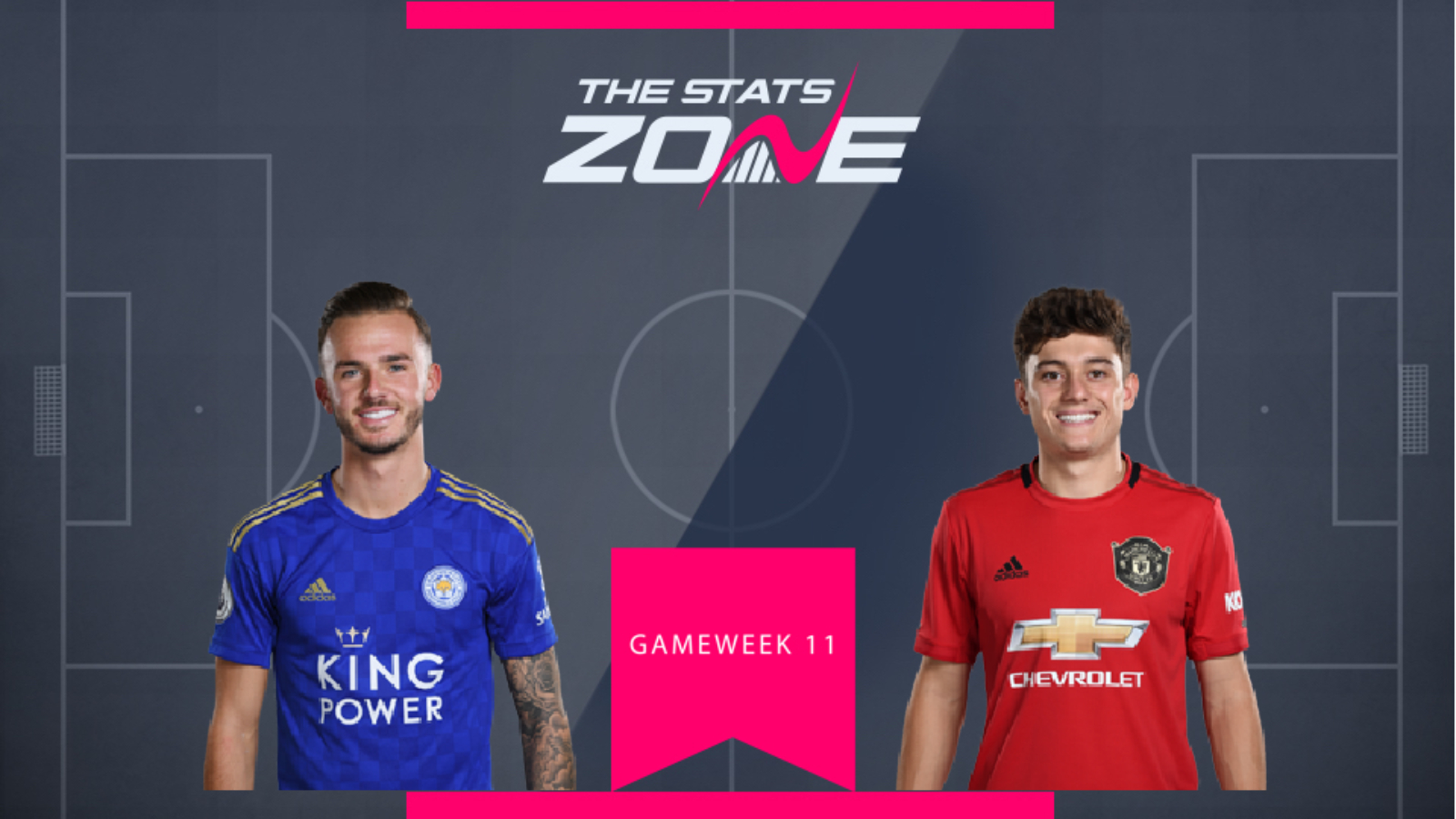 FPL Gameweek 12 – head-to-head comparisons: James Maddison ...