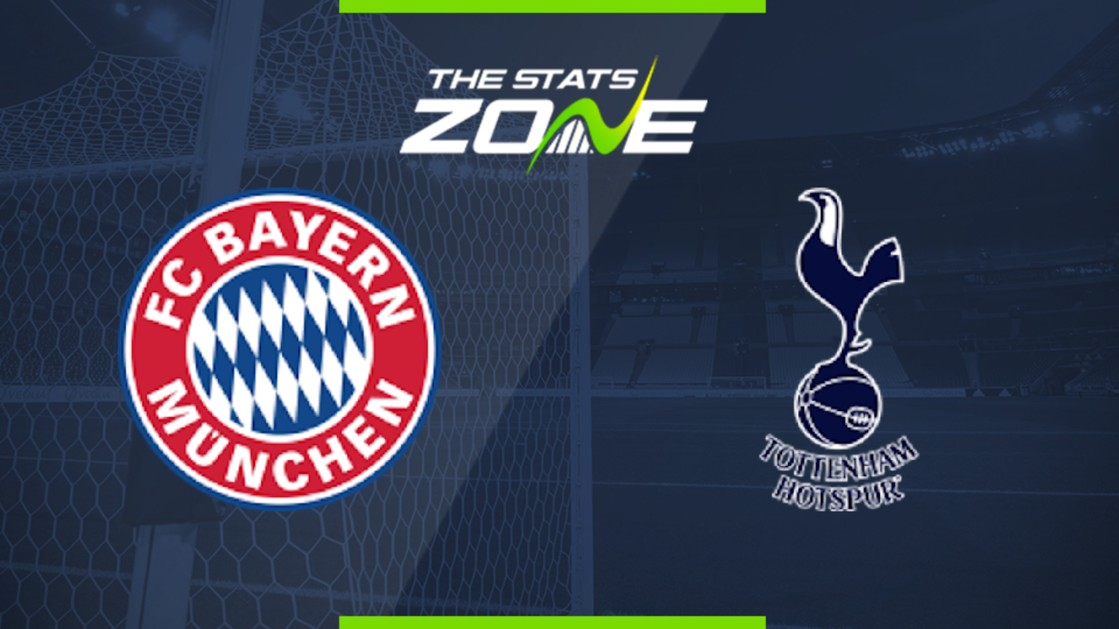 2019-20 UEFA Champions League – Bayern Munich vs Tottenham ...