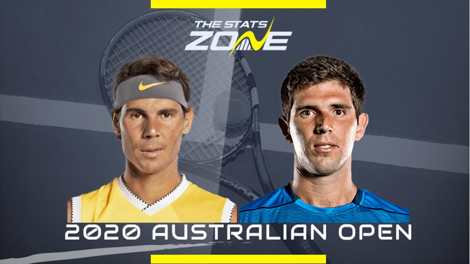 2020 Australian Open – Rafael Nadal vs Federico Delbonis ...