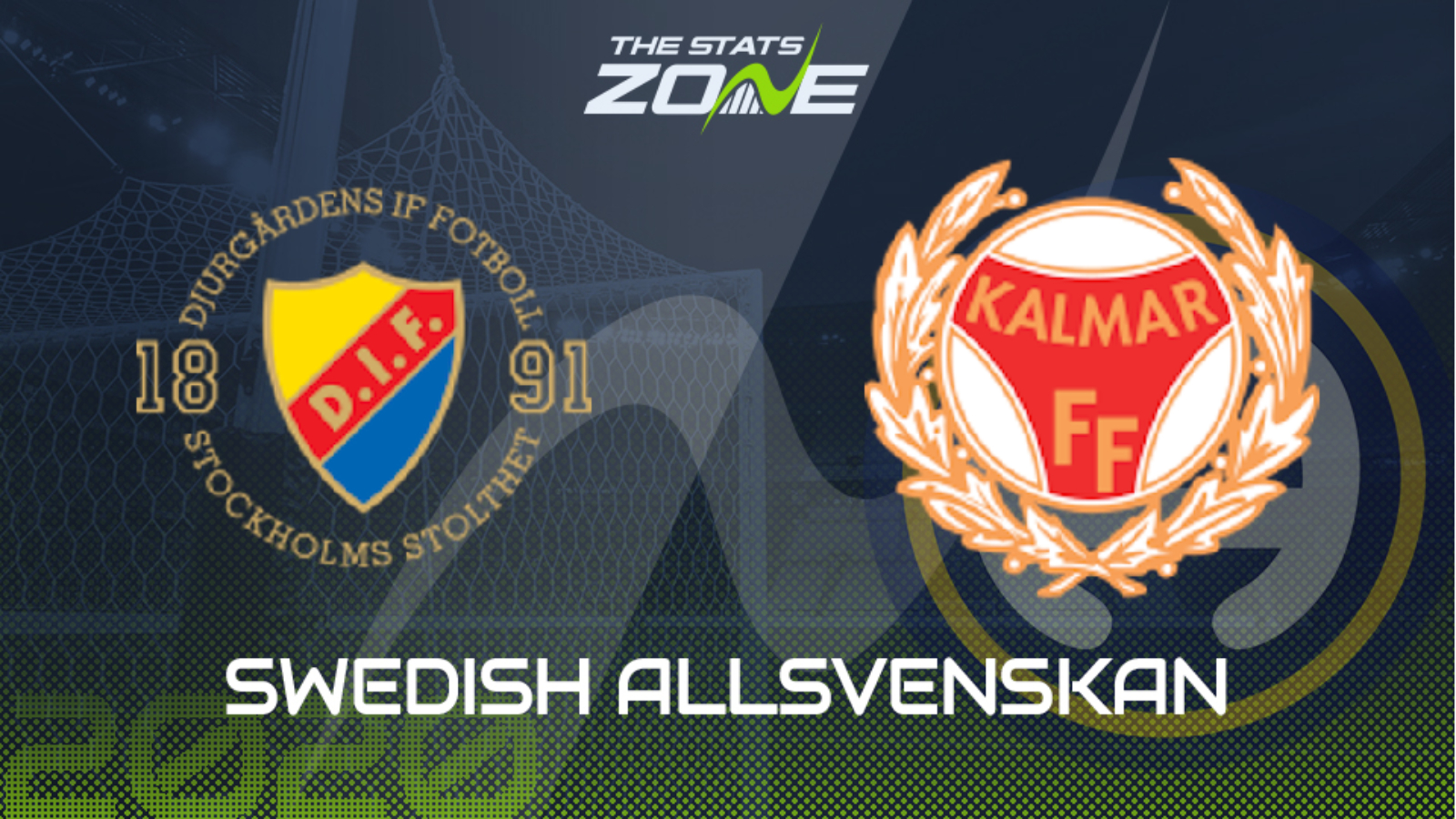 2020 Swedish Allsvenskan Djurgarden Vs Kalmar Preview Prediction The Stats Zone