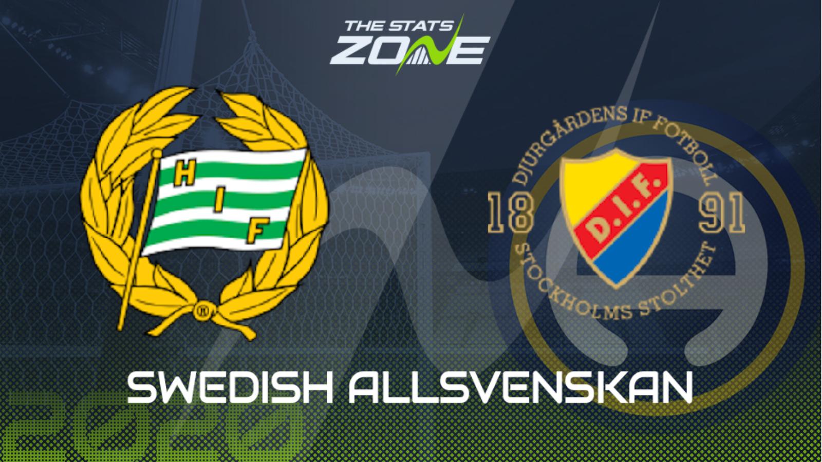 2020 Swedish Allsvenskan Hammarby Vs Djurgarden Preview Prediction The Stats Zone