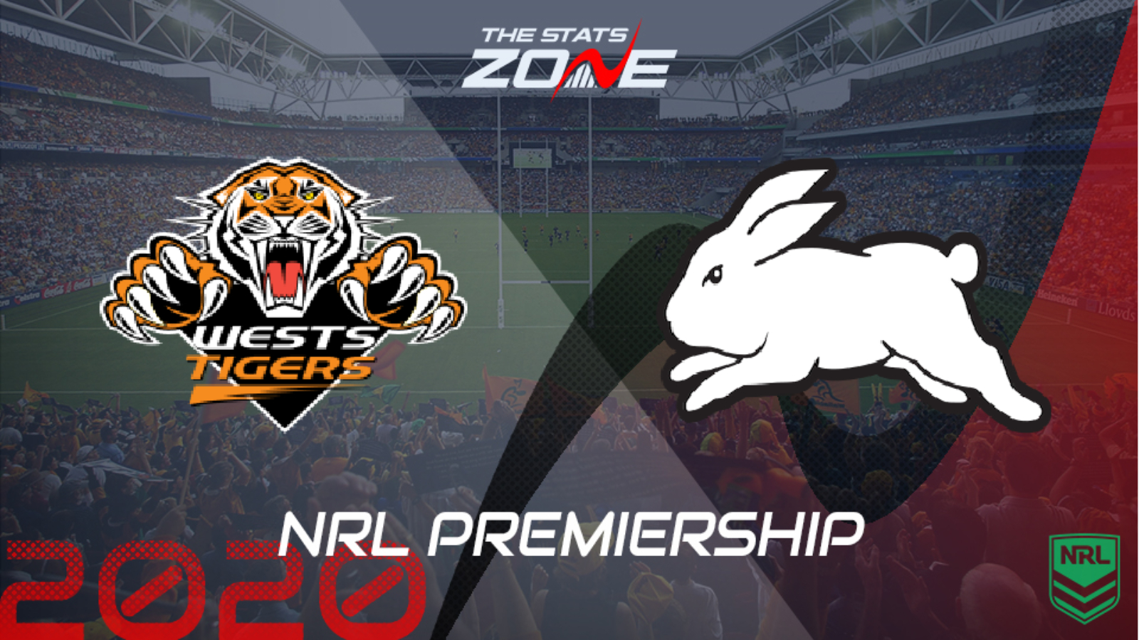 2020 Nrl Wests Tigers Vs South Sydney Rabbitohs Preview Prediction The Stats Zone