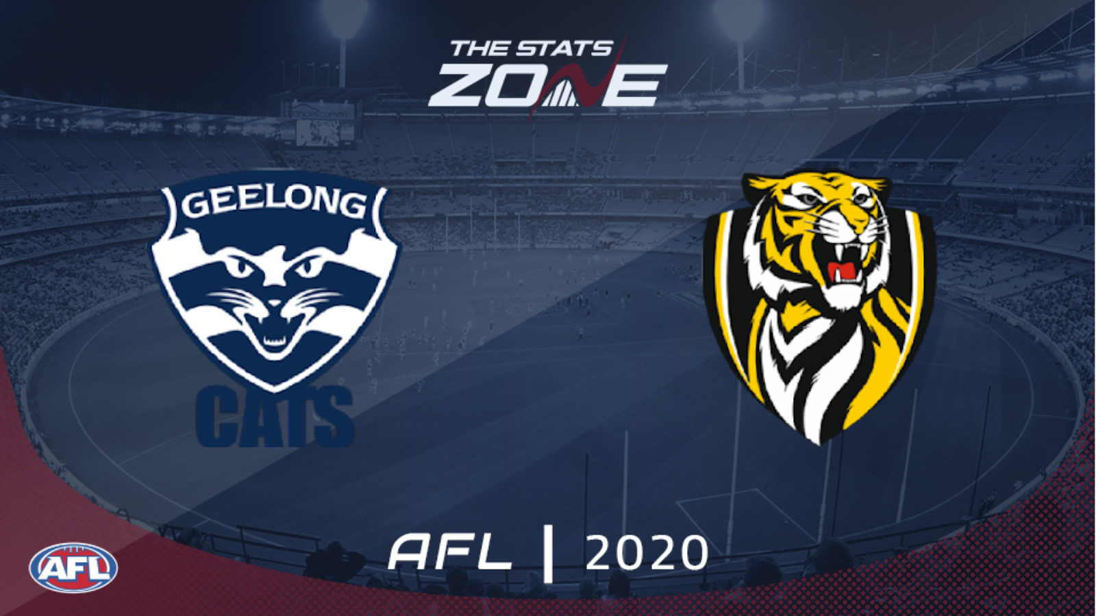 2020 Afl Geelong Cats Vs Richmond Preview Prediction The Stats Zone