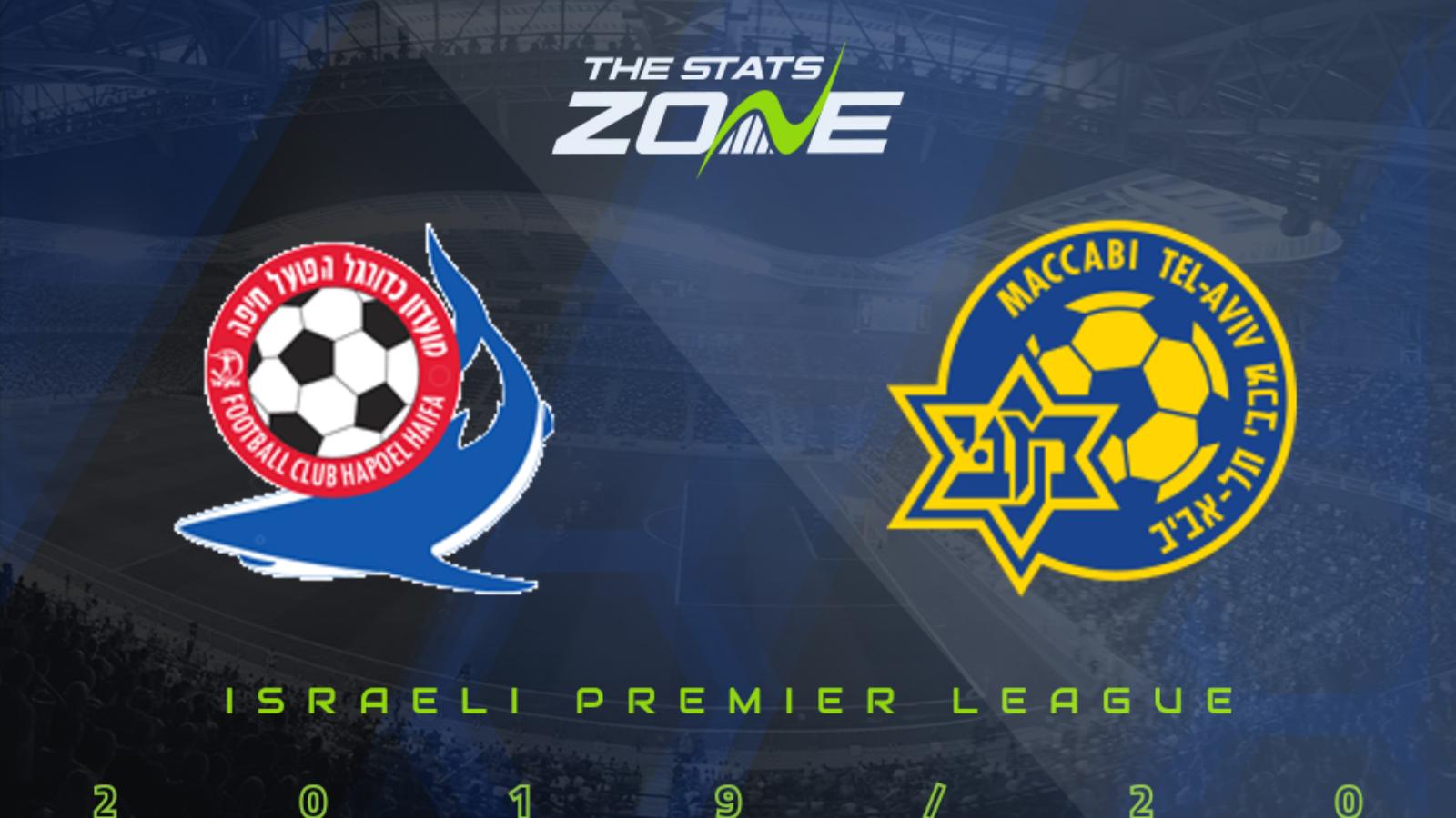 Maccabi Tel Aviv Hapoel Tel Aviv Live