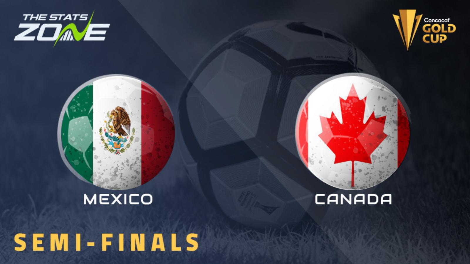 Mexico vs Canada Highlights 30 July 2021