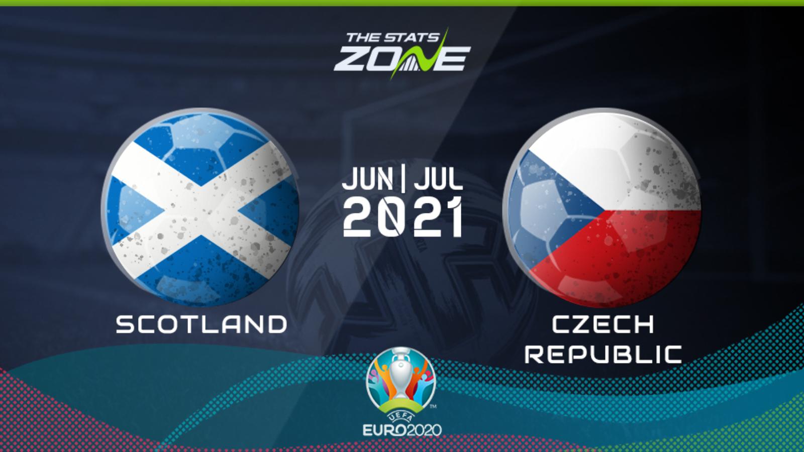 Scotland vs Czech Republic Full Match & Highlights 14 June 2021