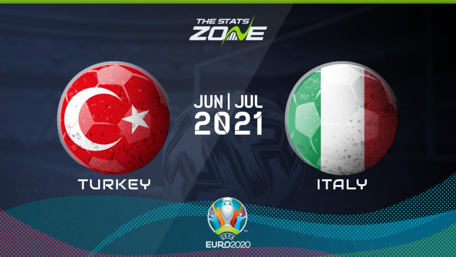 Turkey vs Italy Highlights & Full Match 11 June 2021
