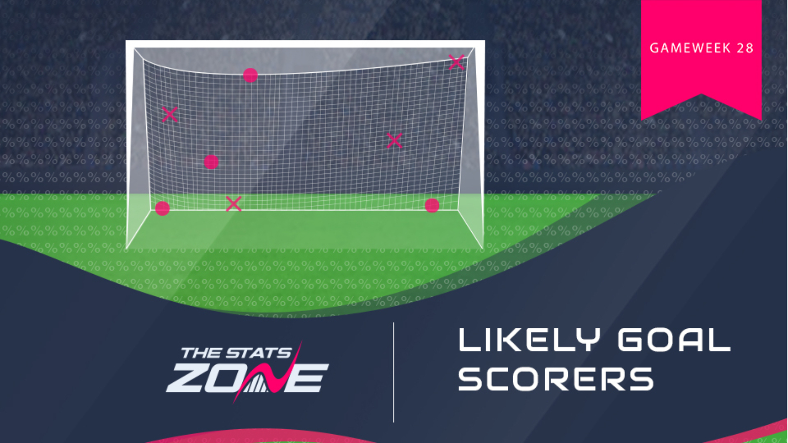 FPL Gameweek 28 – likely goalscorers - The Stats Zone