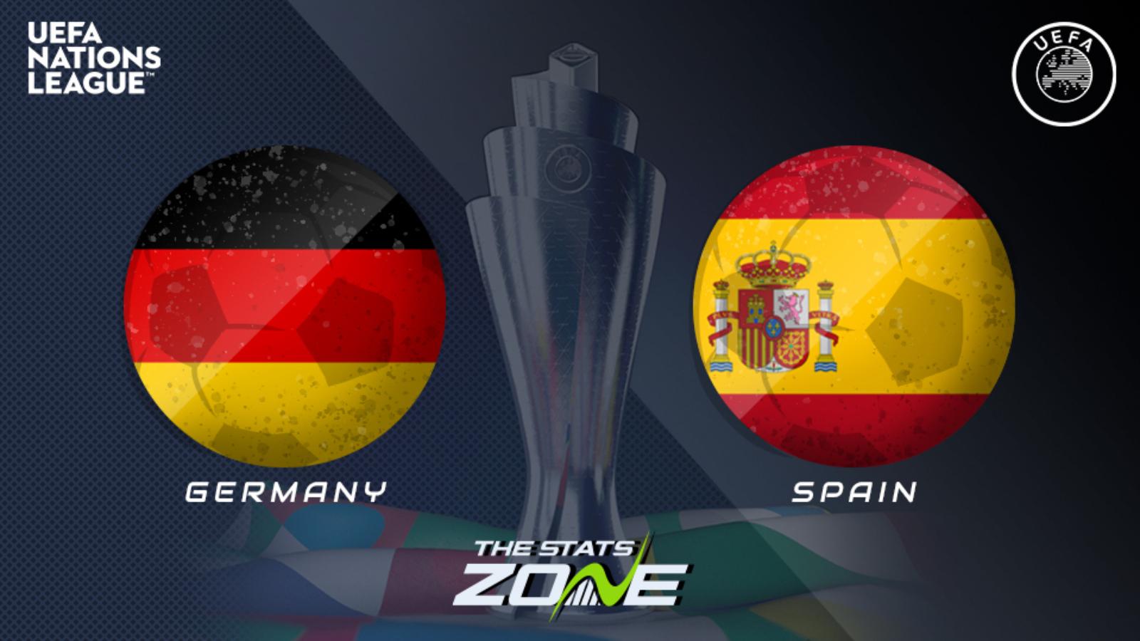 Uefa Nations League 2021/21