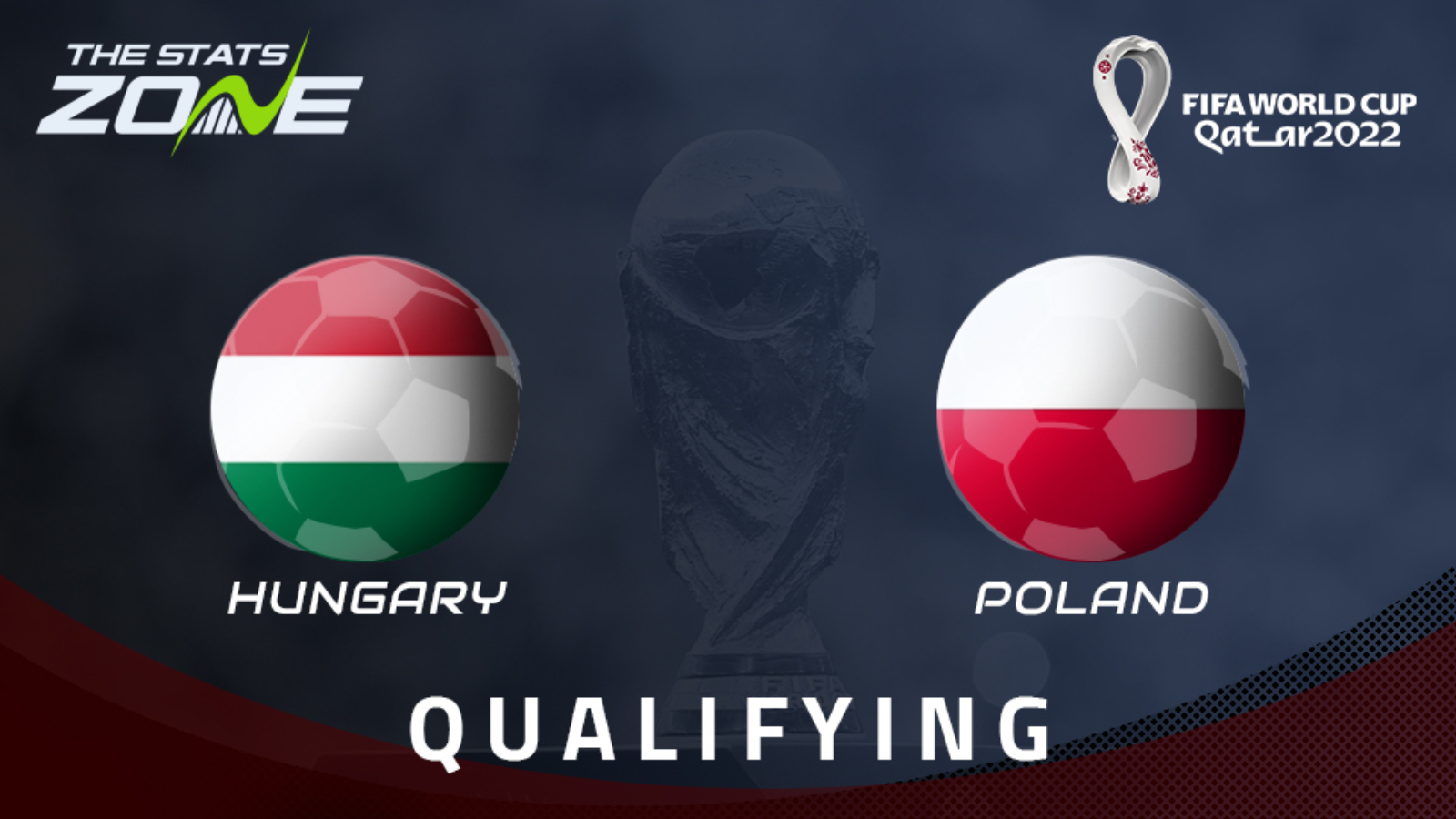 Hungary vs Poland Highlights – WC Qualification Europe