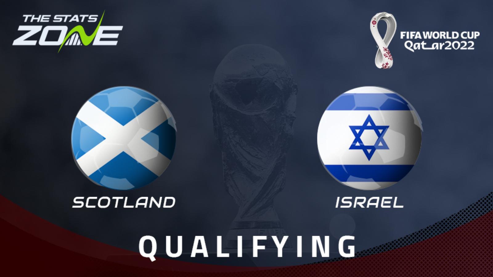 Scotland vs Israel Highlights 09 October 2021