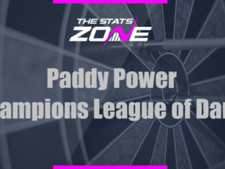 2019 Paddy Power Champions League Of Darts Preview The