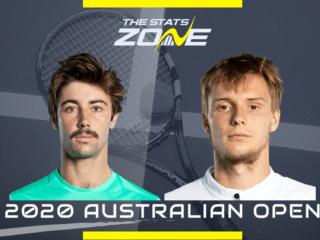 2020 Australian Open John Isner Vs Thiago Monteiro Preview