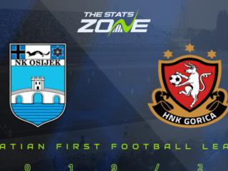 2019 20 Croatian First Football League Osijek Vs Rijeka Preview Prediction The Stats Zone